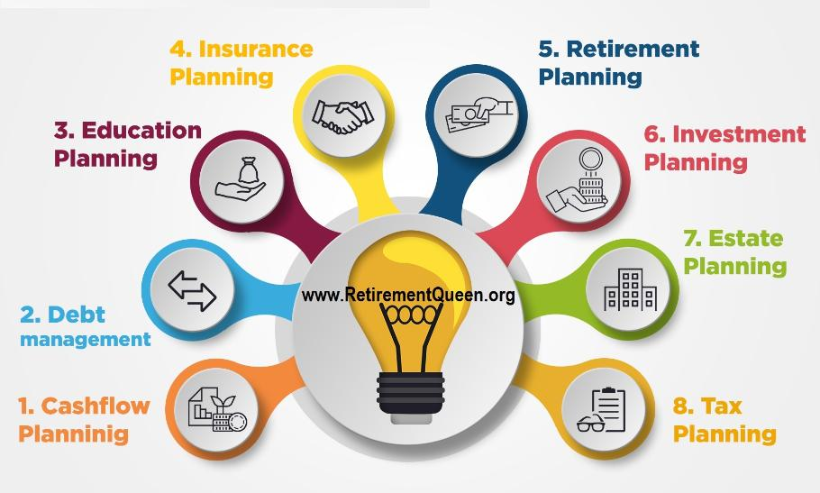 Financial Planning & Wealth Builder Course